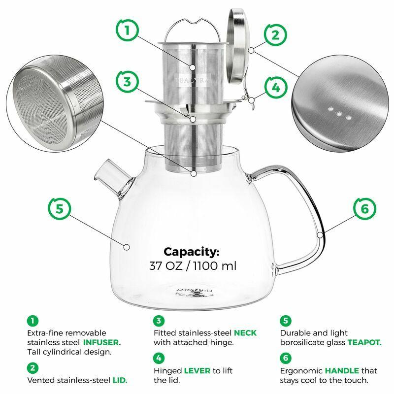 Lyra Glass Teapot 37 oz
